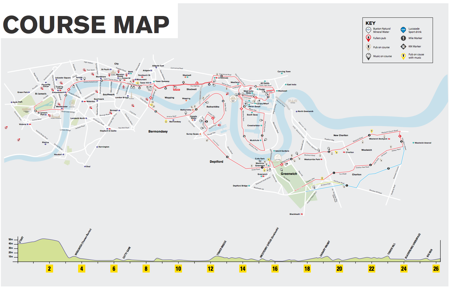 Transport Guide to the London Marathon 2018 - Mapway